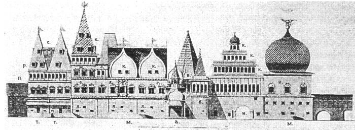 Рис. 84. Восточный фасад коломенских хором. По И. Забелину